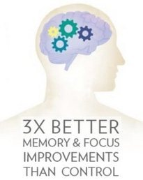 good Vitamins for brain health
